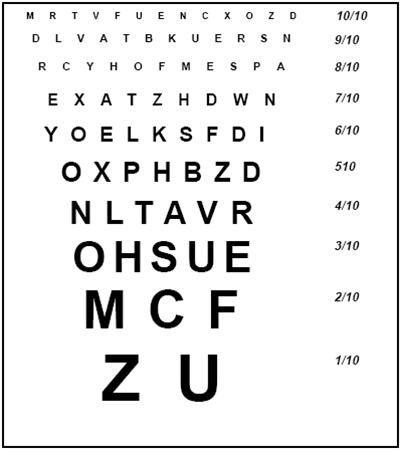 Tableau-ophtalmologiste
