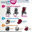 Le Modulo Trio c'est la possibilité de sélectionner votre poussette, votre nacelle et votre cosi parmi les produits Bébé Confort. Un trio qui correspond parfaitement à vos besoins et à […]